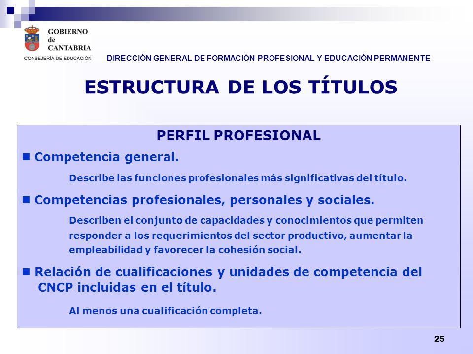 DIRECCIÓN GENERAL DE FORMACIÓN PROFESIONAL Y EDUCACIÓN PERMANENTE 25 ESTRUCTURA DE LOS TÍTULOS PERFIL PROFESIONAL Competencia general. Describe las fu