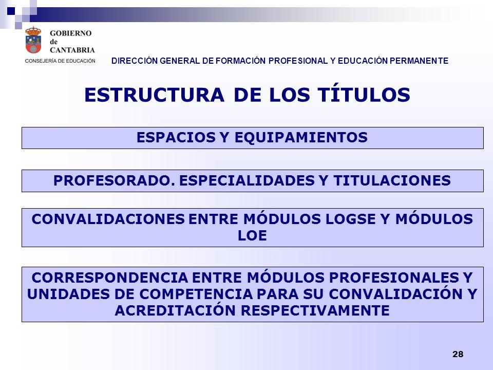 DIRECCIÓN GENERAL DE FORMACIÓN PROFESIONAL Y EDUCACIÓN PERMANENTE 28 ESTRUCTURA DE LOS TÍTULOS PROFESORADO. ESPECIALIDADES Y TITULACIONES ESPACIOS Y E