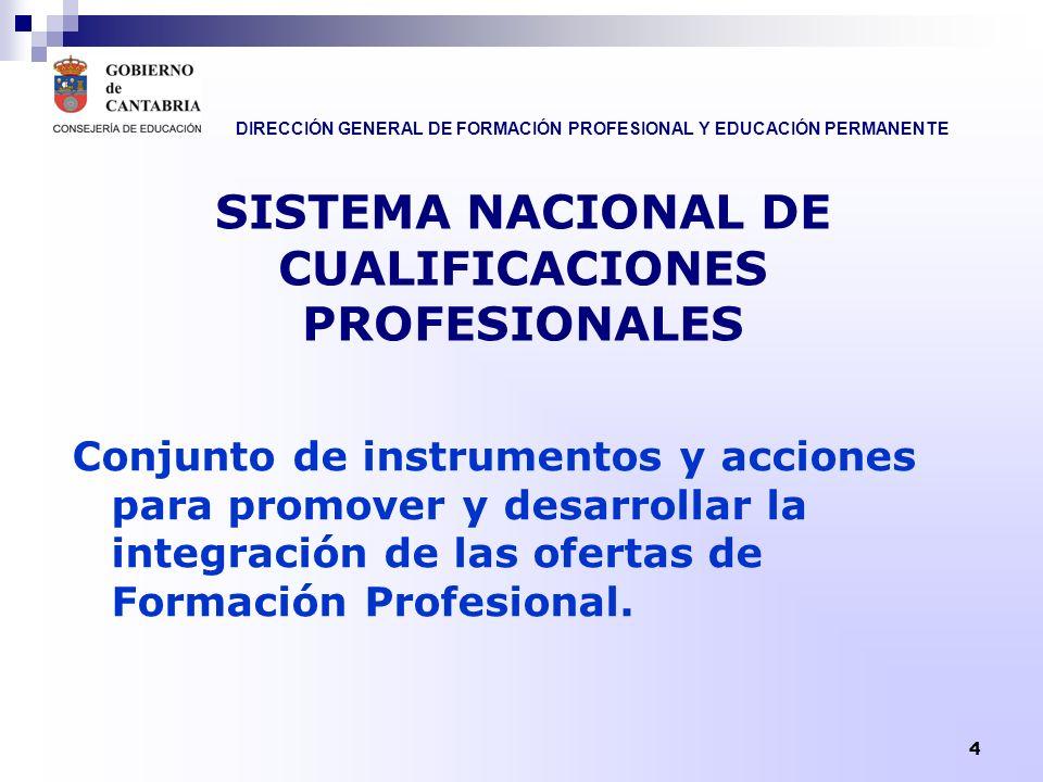 DIRECCIÓN GENERAL DE FORMACIÓN PROFESIONAL Y EDUCACIÓN PERMANENTE 5 INSTRUMENTOS Y ACCIONES DEL SISTEMA NACIONAL DE CUALIFICACIONES PROFESIONALES El Catálogo Nacional de Cualificaciones Profesionales.