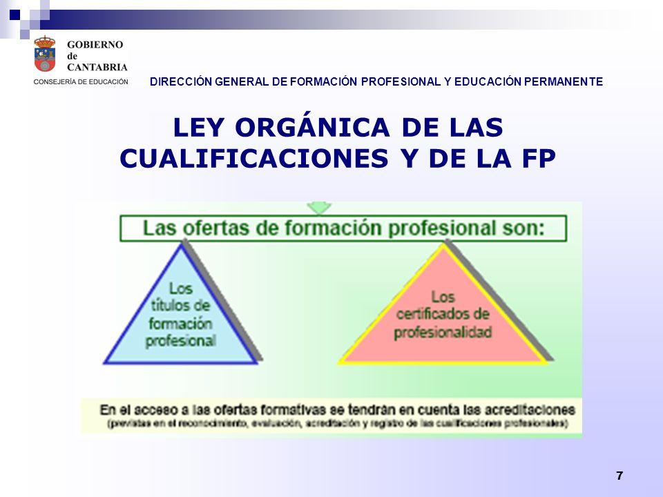 DIRECCIÓN GENERAL DE FORMACIÓN PROFESIONAL Y EDUCACIÓN PERMANENTE 8 ¿QUÉ ES UNA CUALIFICACIÓN PROFESIONAL.