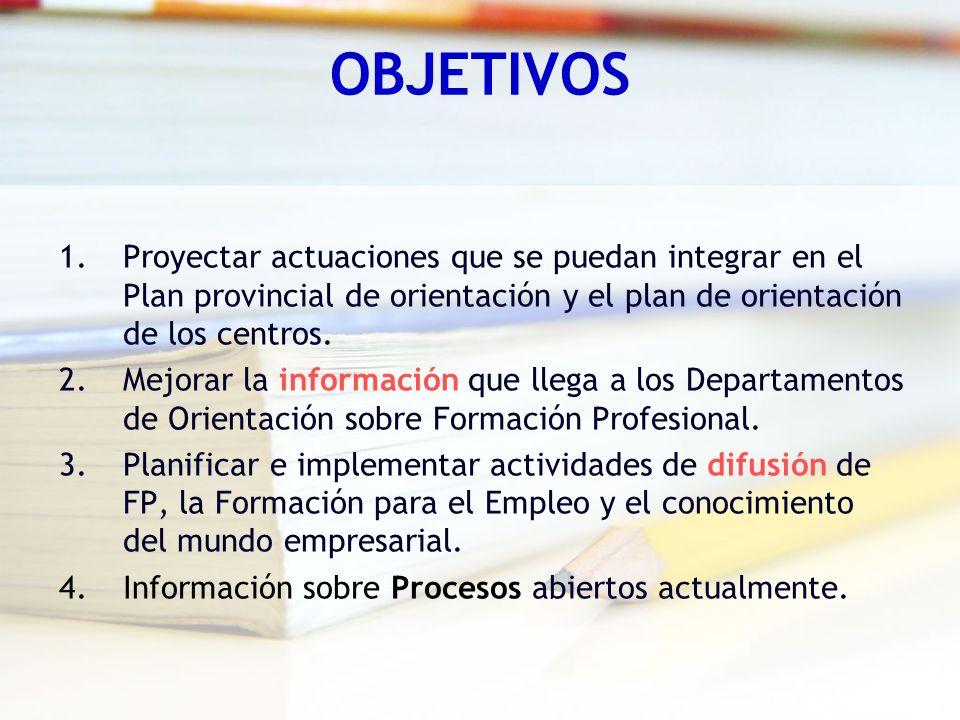 OBJETIVOS 1.Proyectar actuaciones que se puedan integrar en el Plan provincial de orientación y el plan de orientación de los centros. 2.Mejorar la in