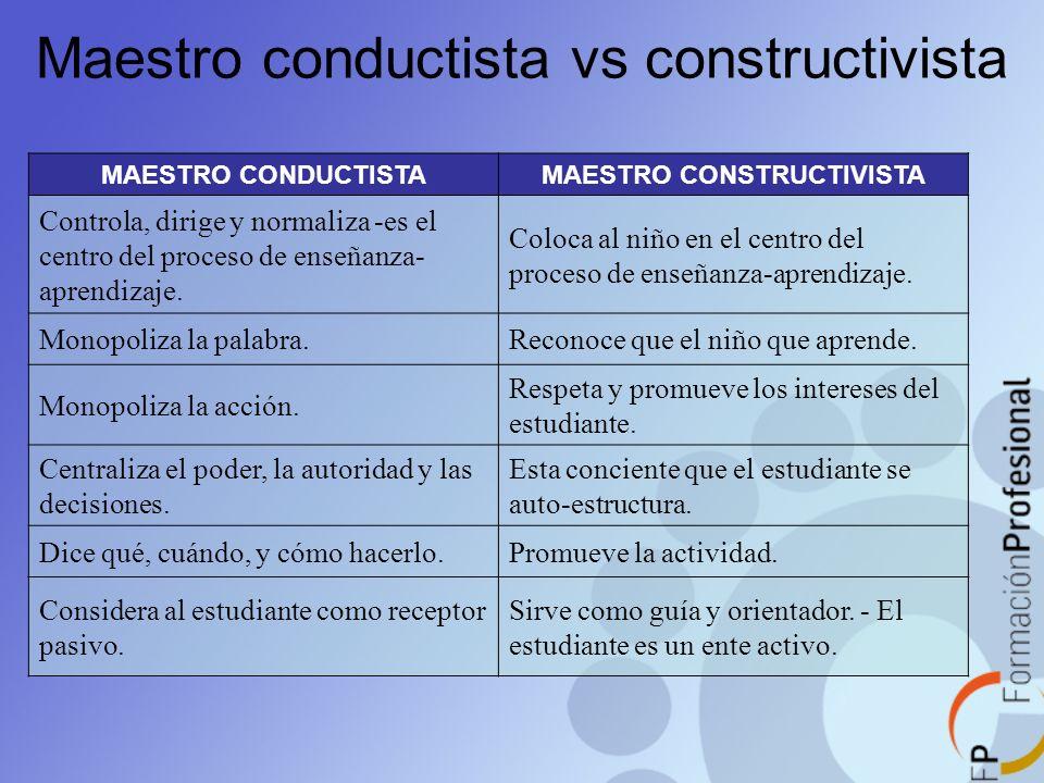 Maestro conductista vs constructivista MAESTRO CONDUCTISTAMAESTRO CONSTRUCTIVISTA Controla, dirige y normaliza -es el centro del proceso de enseñanza-