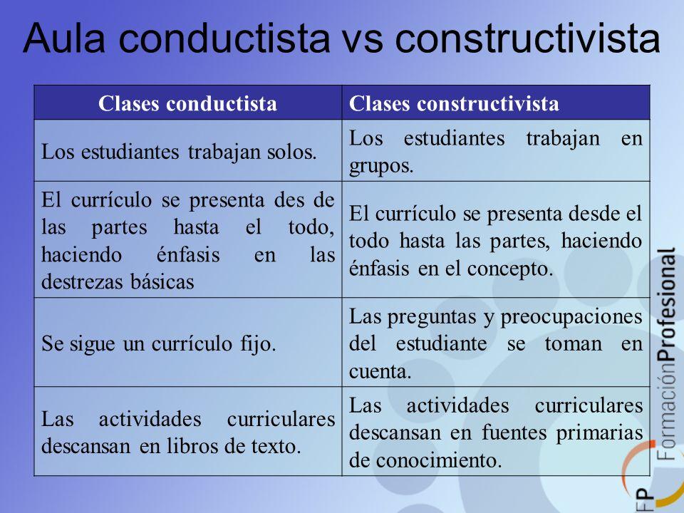 Clases conductistaClases constructivista Los estudiantes trabajan solos. Los estudiantes trabajan en grupos. El currículo se presenta des de las parte