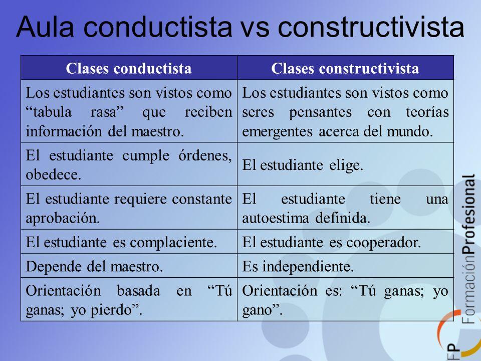 Clases conductistaClases constructivista Los estudiantes son vistos como tabula rasa que reciben información del maestro. Los estudiantes son vistos c