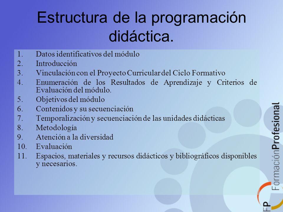 Estructura de la programación didáctica. 1.Datos identificativos del módulo 2.Introducción 3.Vinculación con el Proyecto Curricular del Ciclo Formativ