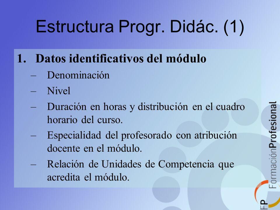 Estructura Progr. Didác. (1) 1.Datos identificativos del módulo –Denominación –Nivel –Duración en horas y distribución en el cuadro horario del curso.