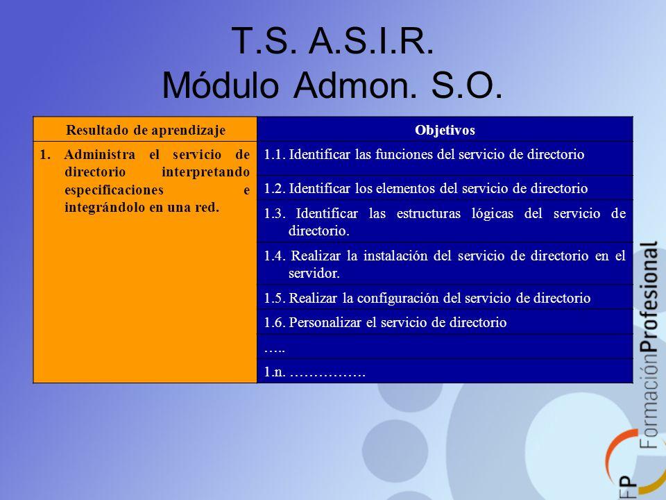 T.S. A.S.I.R. Módulo Admon. S.O. Resultado de aprendizajeObjetivos 1. Administra el servicio de directorio interpretando especificaciones e integrándo