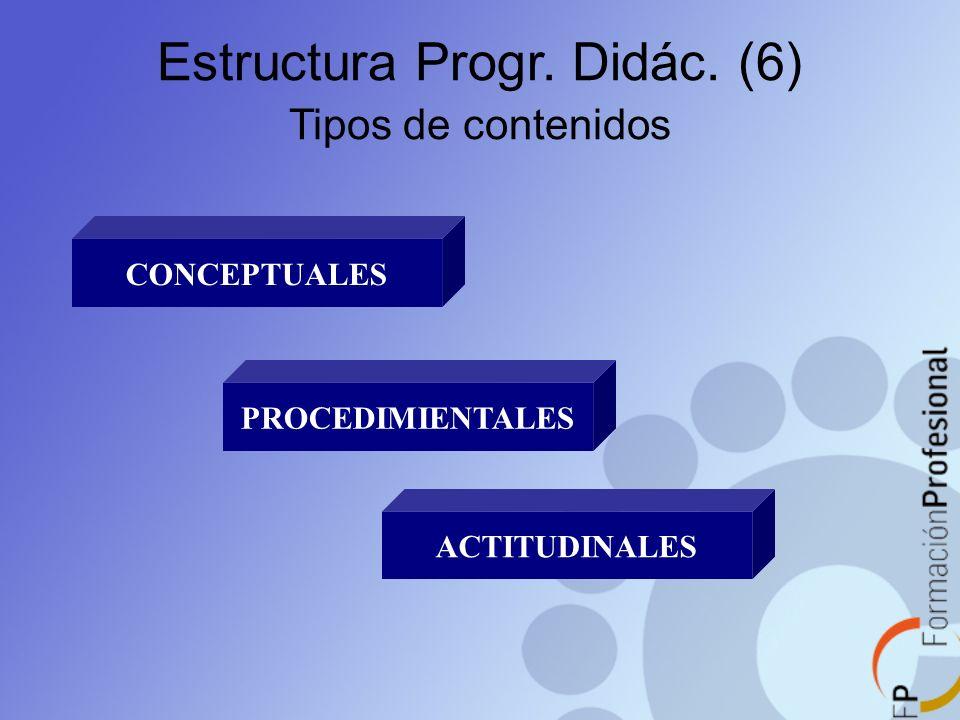 Estructura Progr. Didác. (6) Tipos de contenidos CONCEPTUALES PROCEDIMIENTALES ACTITUDINALES