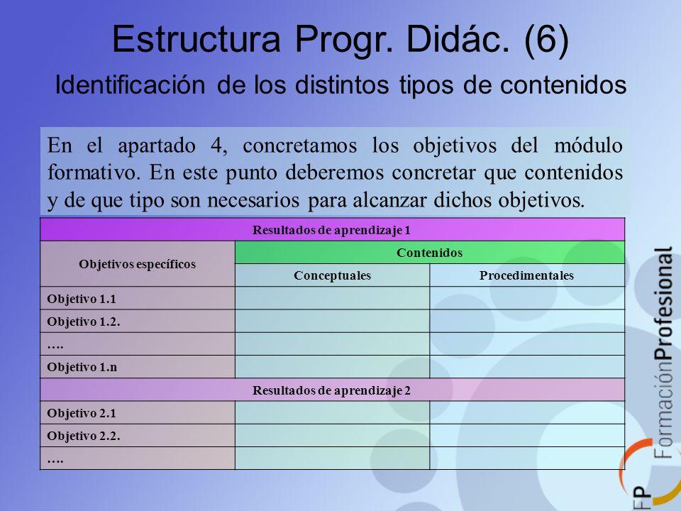 Estructura Progr. Didác. (6) Identificación de los distintos tipos de contenidos En el apartado 4, concretamos los objetivos del módulo formativo. En