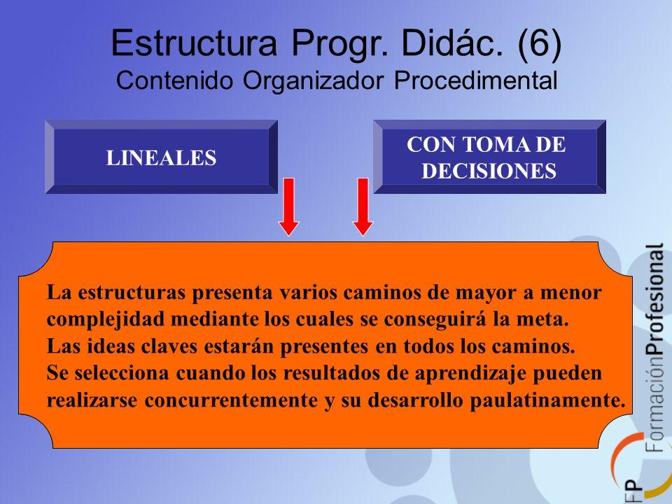 Estructura Progr. Didác. (6) Contenido Organizador Procedimental LINEALES CON TOMA DE DECISIONES Se elige cuando el proceso puede ser segmentado en pa