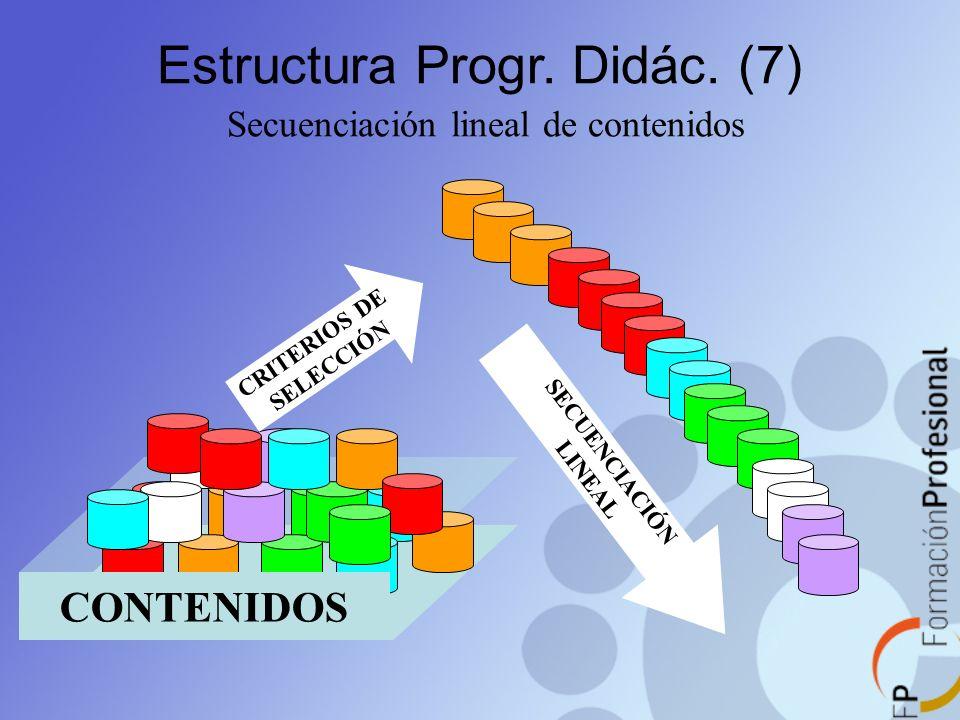 Estructura Progr. Didác. (7) Secuenciación lineal de contenidos CONTENIDOS CRITERIOS DE SELECCIÓN SECUENCIACIÓN LINEAL