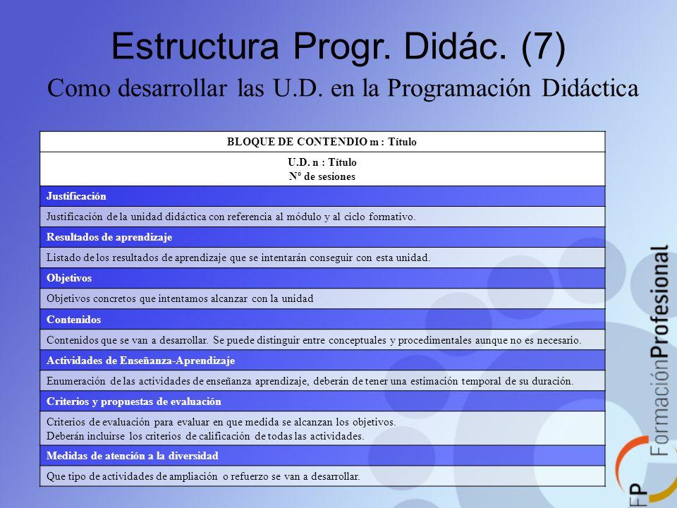 Estructura Progr. Didác. (7) Como desarrollar las U.D. en la Programación Didáctica BLOQUE DE CONTENDIO m : Título U.D. n : Título Nº de sesiones Just