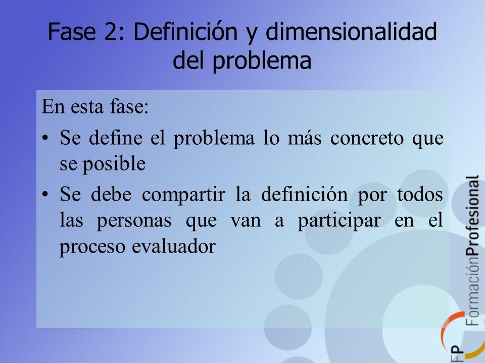 Fase 2: Definición y dimensionalidad del problema En esta fase: Se define el problema lo más concreto que se posible Se debe compartir la definición p