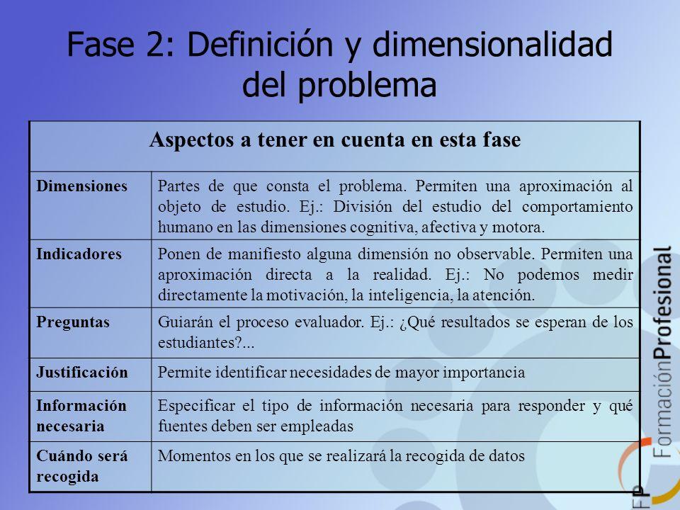 Fase 2: Definición y dimensionalidad del problema Aspectos a tener en cuenta en esta fase DimensionesPartes de que consta el problema. Permiten una ap
