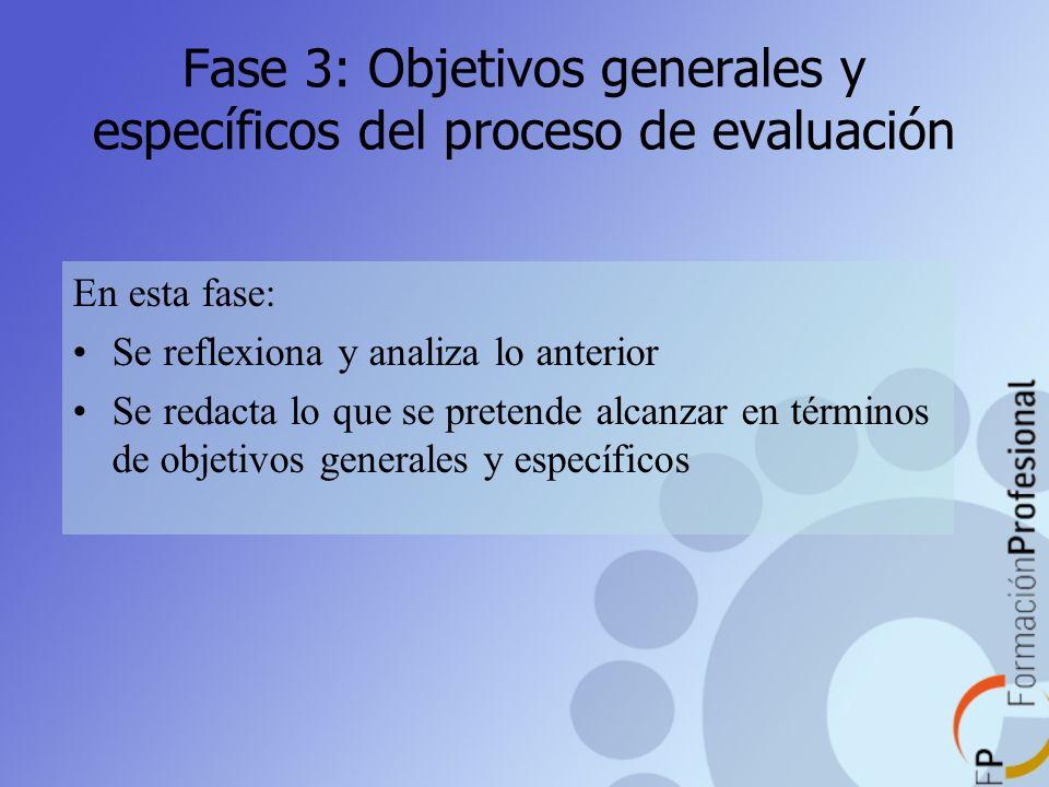 Fase 3: Objetivos generales y específicos del proceso de evaluación En esta fase: Se reflexiona y analiza lo anterior Se redacta lo que se pretende al