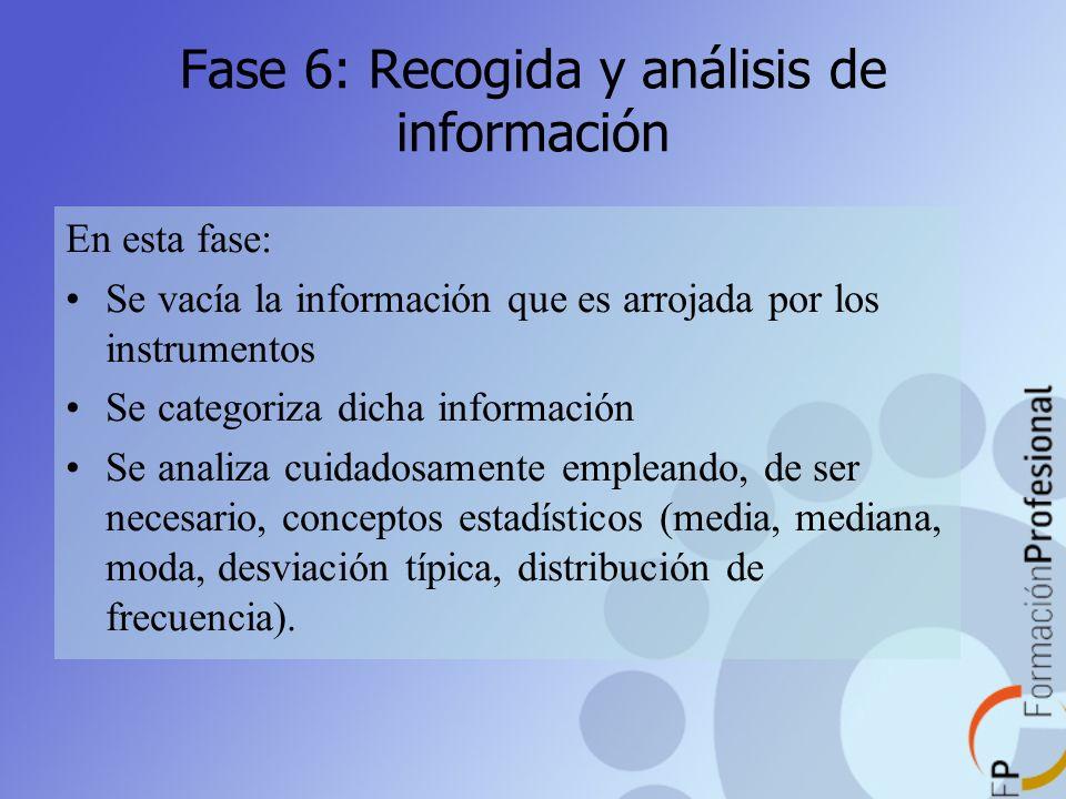 Fase 6: Recogida y análisis de información En esta fase: Se vacía la información que es arrojada por los instrumentos Se categoriza dicha información