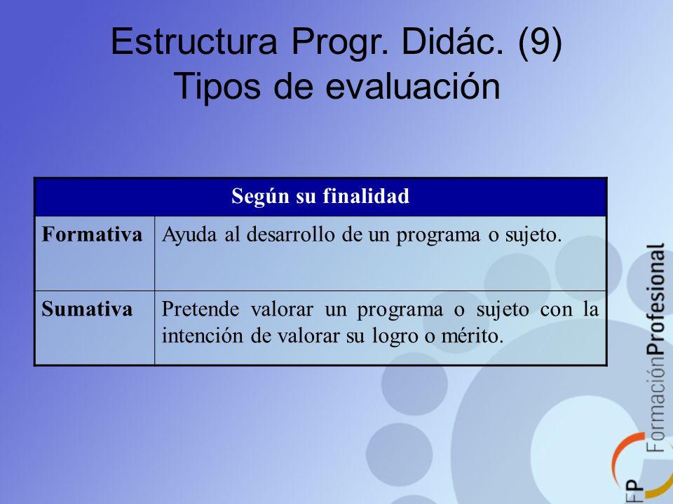 Según su finalidad FormativaAyuda al desarrollo de un programa o sujeto. SumativaPretende valorar un programa o sujeto con la intención de valorar su