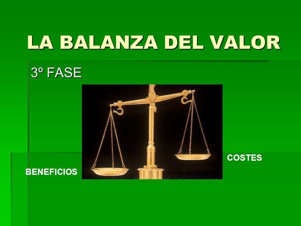 LA BALANZA DEL VALOR 3º FASE BENEFICIOS COSTES