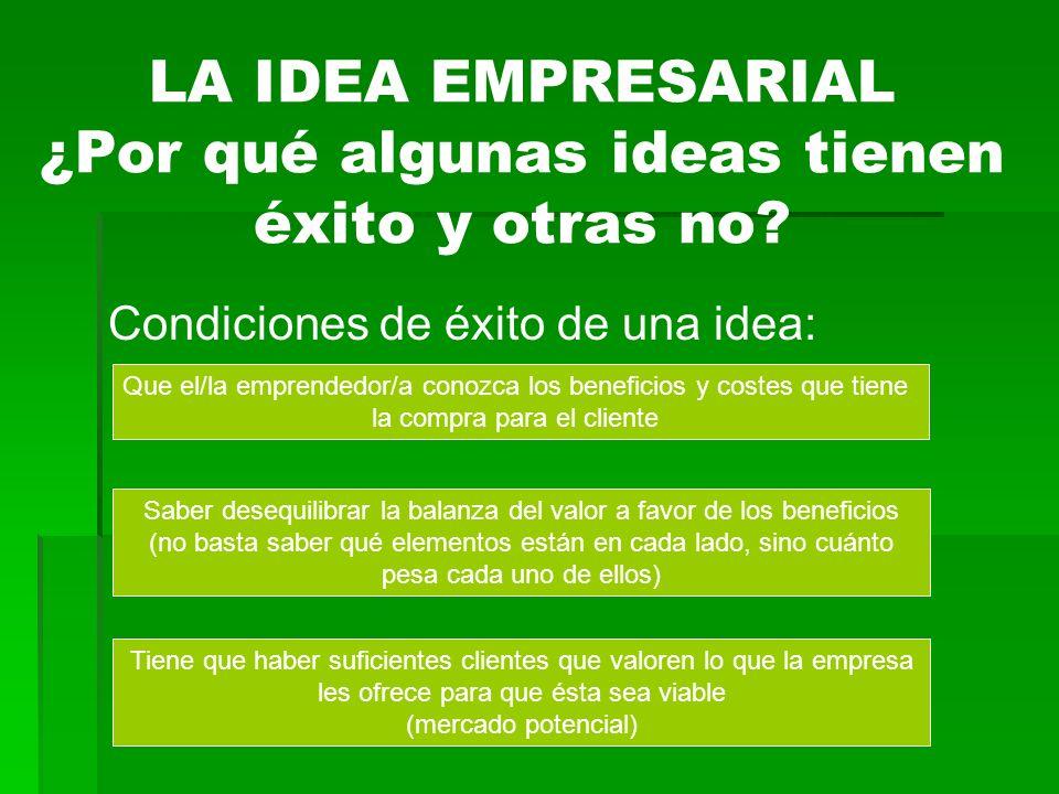 LA IDEA EMPRESARIAL ¿Por qué algunas ideas tienen éxito y otras no? Condiciones de éxito de una idea: Que el/la emprendedor/a conozca los beneficios y