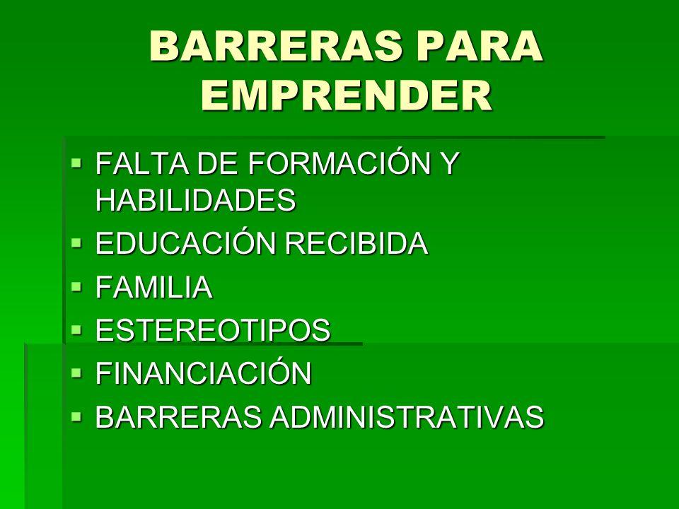 BARRERAS PARA EMPRENDER FALTA DE FORMACIÓN Y HABILIDADES FALTA DE FORMACIÓN Y HABILIDADES EDUCACIÓN RECIBIDA EDUCACIÓN RECIBIDA FAMILIA FAMILIA ESTERE