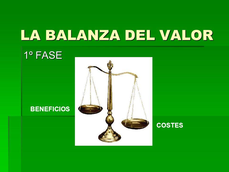 LA BALANZA DEL VALOR 1º FASE COSTES BENEFICIOS