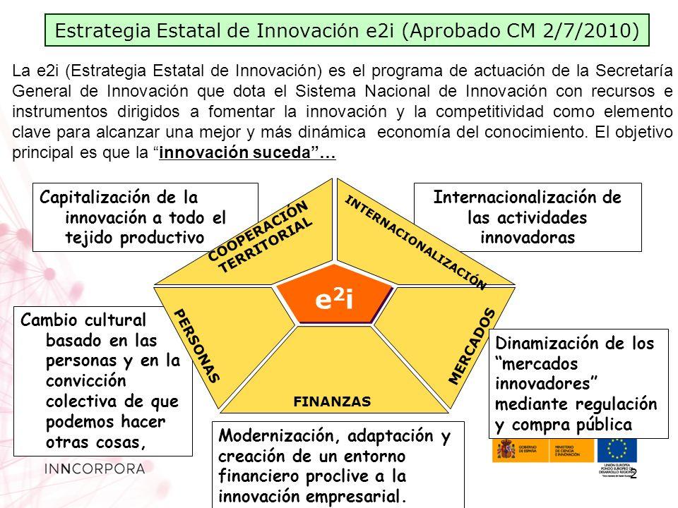 Capitalización de la innovación a todo el tejido productivo Cambio cultural basado en las personas y en la convicción colectiva de que podemos hacer otras cosas, Internacionalización de las actividades innovadoras e2ie2i COOPERACIÓN TERRITORIAL MERCADOS FINANZAS PERSONAS Modernización, adaptación y creación de un entorno financiero proclive a la innovación empresarial.