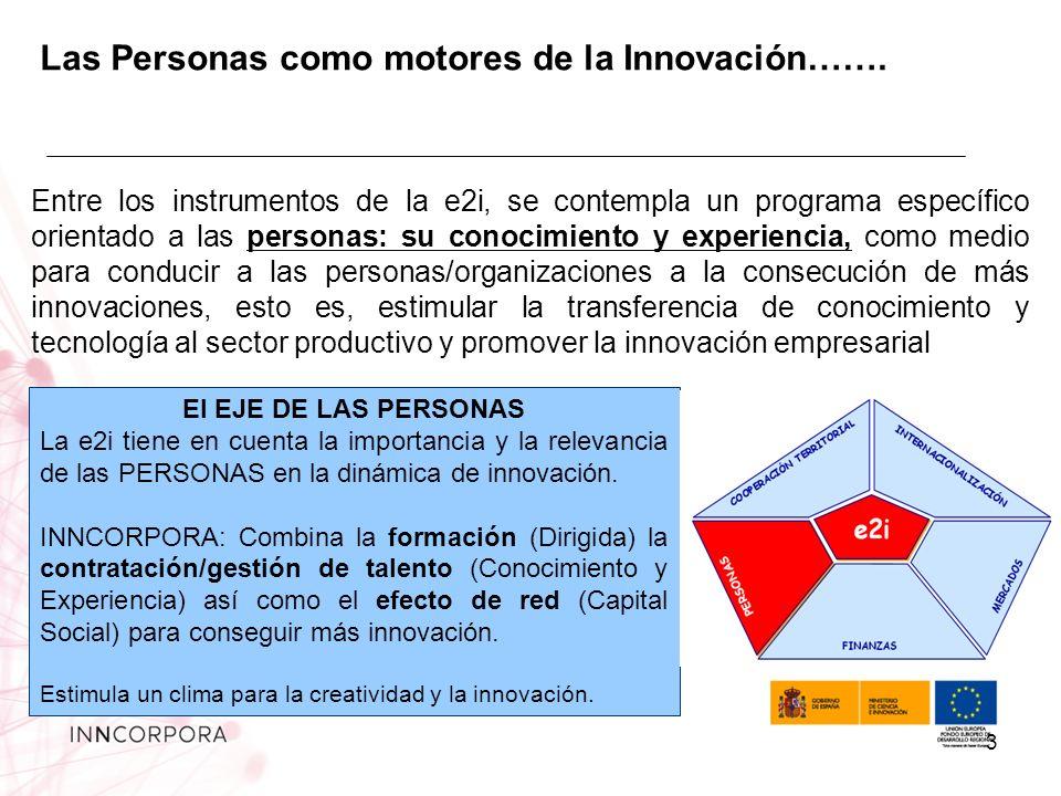 Entre los instrumentos de la e2i, se contempla un programa específico orientado a las personas: su conocimiento y experiencia, como medio para conducir a las personas/organizaciones a la consecución de más innovaciones, esto es, estimular la transferencia de conocimiento y tecnología al sector productivo y promover la innovación empresarial El EJE DE LAS PERSONAS La e2i tiene en cuenta la importancia y la relevancia de las PERSONAS en la dinámica de innovación.