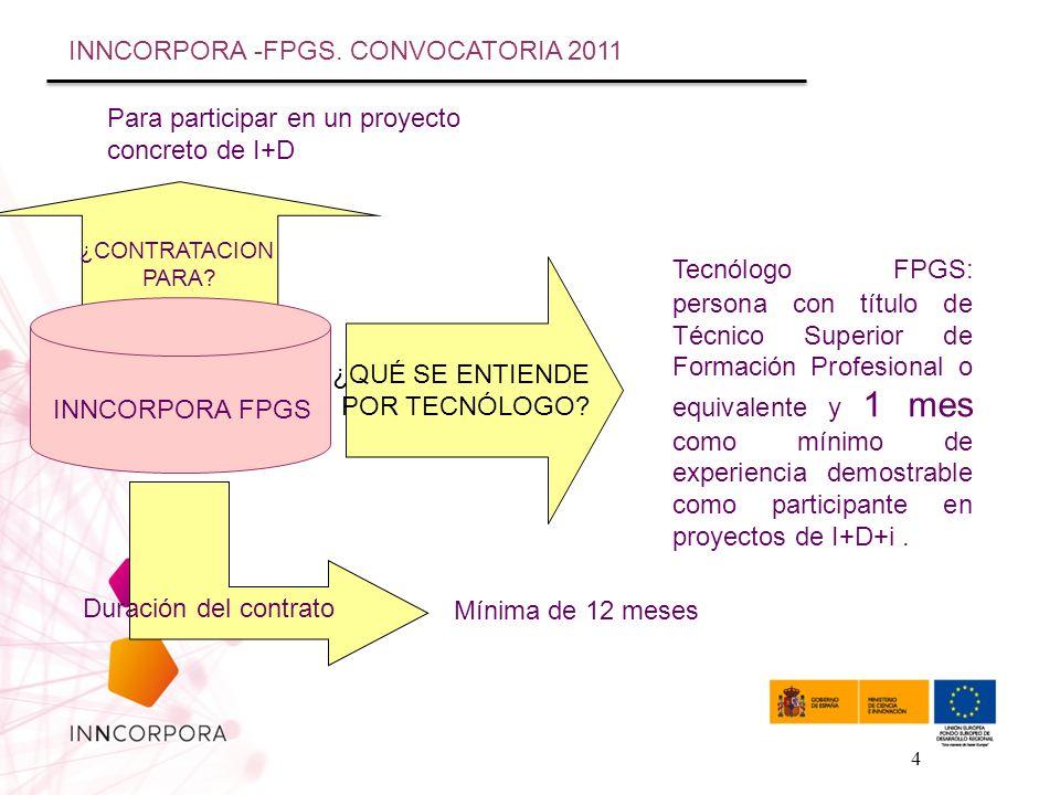 4 ¿QUÉ SE ENTIENDE POR TECNÓLOGO. Duración del contrato INNCORPORA -FPGS.