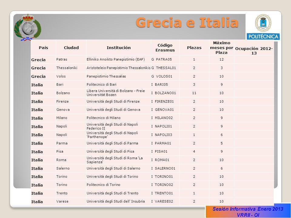 Sesión Informativa Enero 2013 VRRII - OI Grecia e Italia PaísCiudadInstitución Código Erasmus Plazas Máximo meses por Plaza Ocupación 2012- 13 Grecia