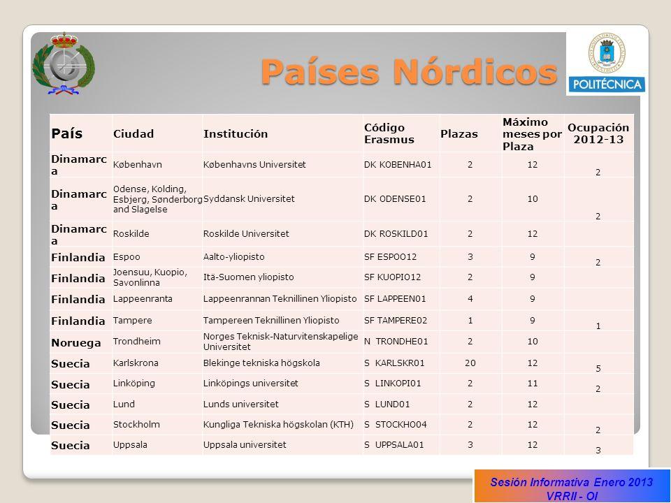 Sesión Informativa Enero 2013 VRRII - OI Países Nórdicos País CiudadInstitución Código Erasmus Plazas Máximo meses por Plaza Ocupación 2012-13 Dinamar