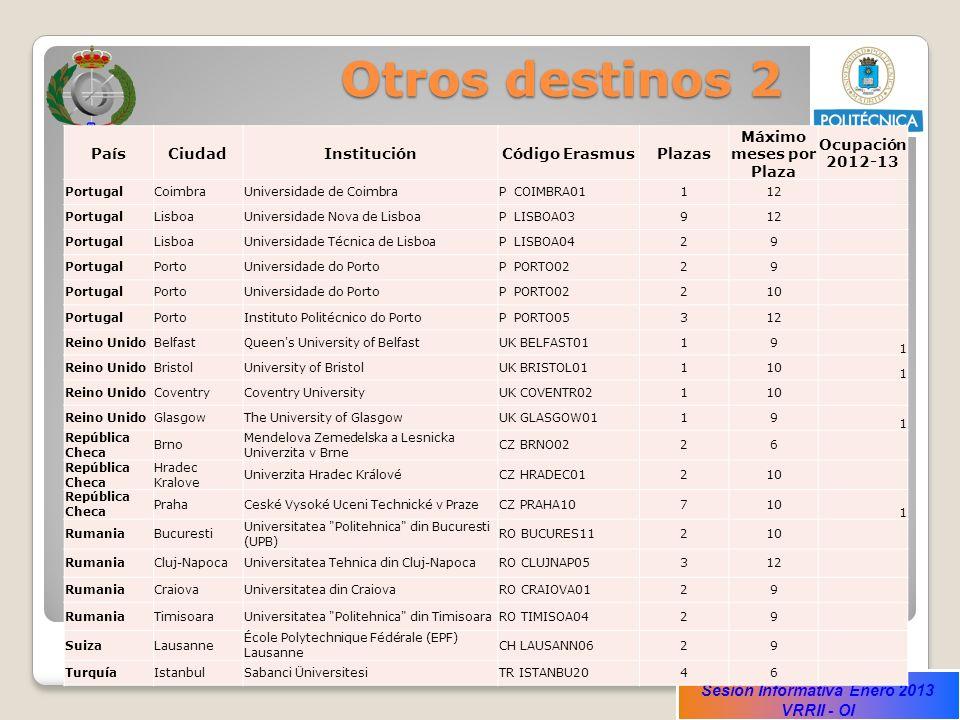 Sesión Informativa Enero 2013 VRRII - OI Otros destinos 2 PaísCiudadInstituciónCódigo ErasmusPlazas Máximo meses por Plaza Ocupación 2012-13 PortugalC