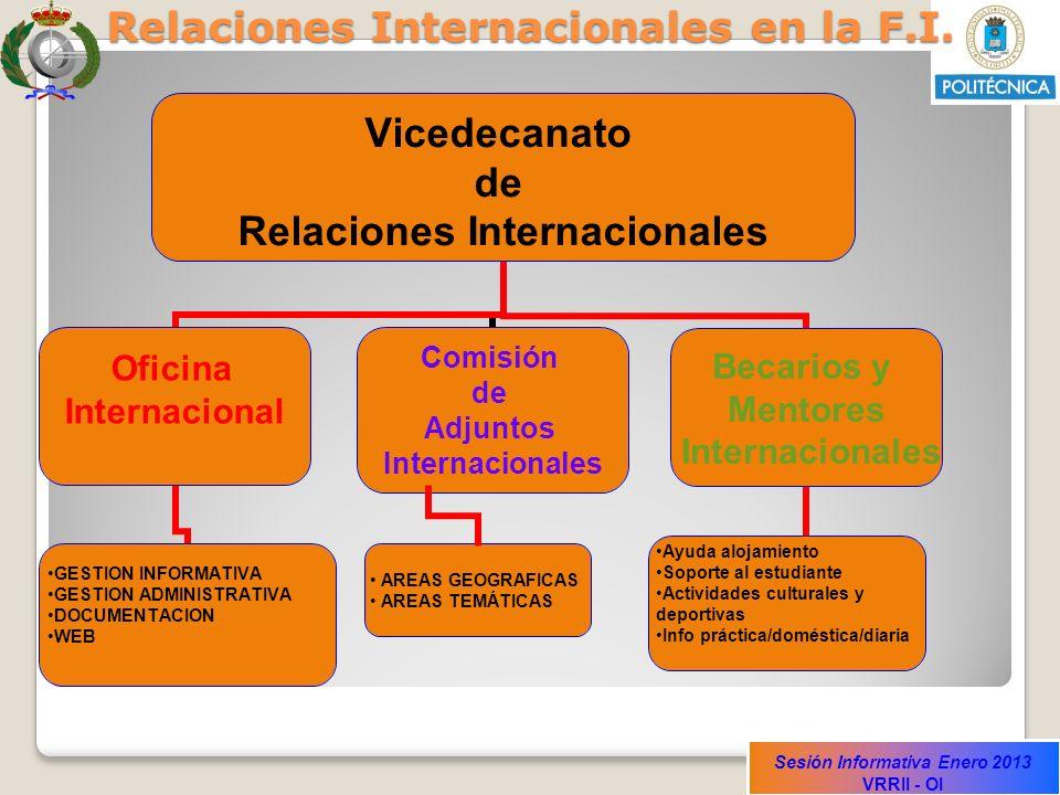 Sesión Informativa Enero 2013 VRRII - OI Relaciones Internacionales en la F.I. Ayuda alojamiento Soporte al estudiante Actividades culturales y deport