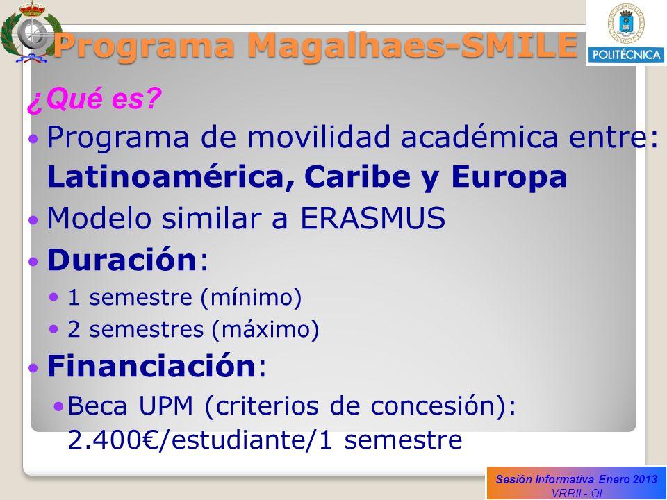 Sesión Informativa Enero 2013 VRRII - OI Programa Magalhaes-SMILE ¿Qué es? Programa de movilidad académica entre: Latinoamérica, Caribe y Europa Model