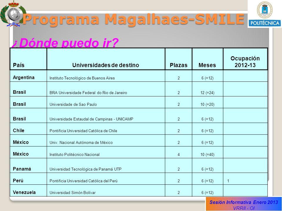 Sesión Informativa Enero 2013 VRRII - OI Programa Magalhaes-SMILE ¿Dónde puedo ir? PaísUniversidades de destinoPlazasMeses Ocupación 2012-13 Argentina