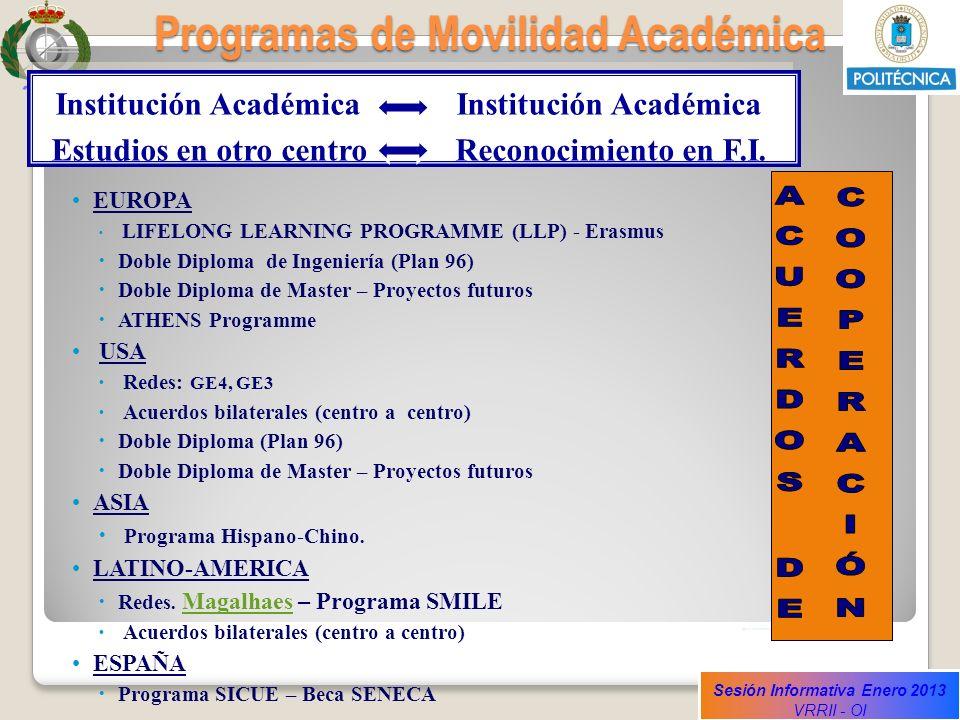 Sesión Informativa Enero 2013 VRRII - OI Programas de Movilidad Académica Institución Académica Institución Académica Estudios en otro centro Reconoci