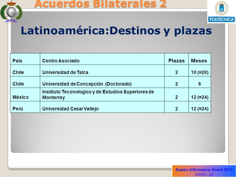 Sesión Informativa Enero 2013 VRRII - OI Acuerdos Bilaterales 2 Latinoamérica:Destinos y plazas PaisCentro Asociado PlazasMeses ChileUniversidad de Ta