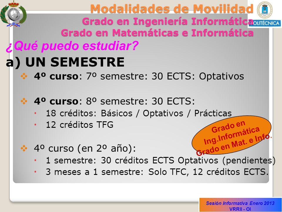 Sesión Informativa Enero 2013 VRRII - OI Modalidades de Movilidad Grado en Ingeniería Informática Grado en Matemáticas e Informática ¿Qué puedo estudi