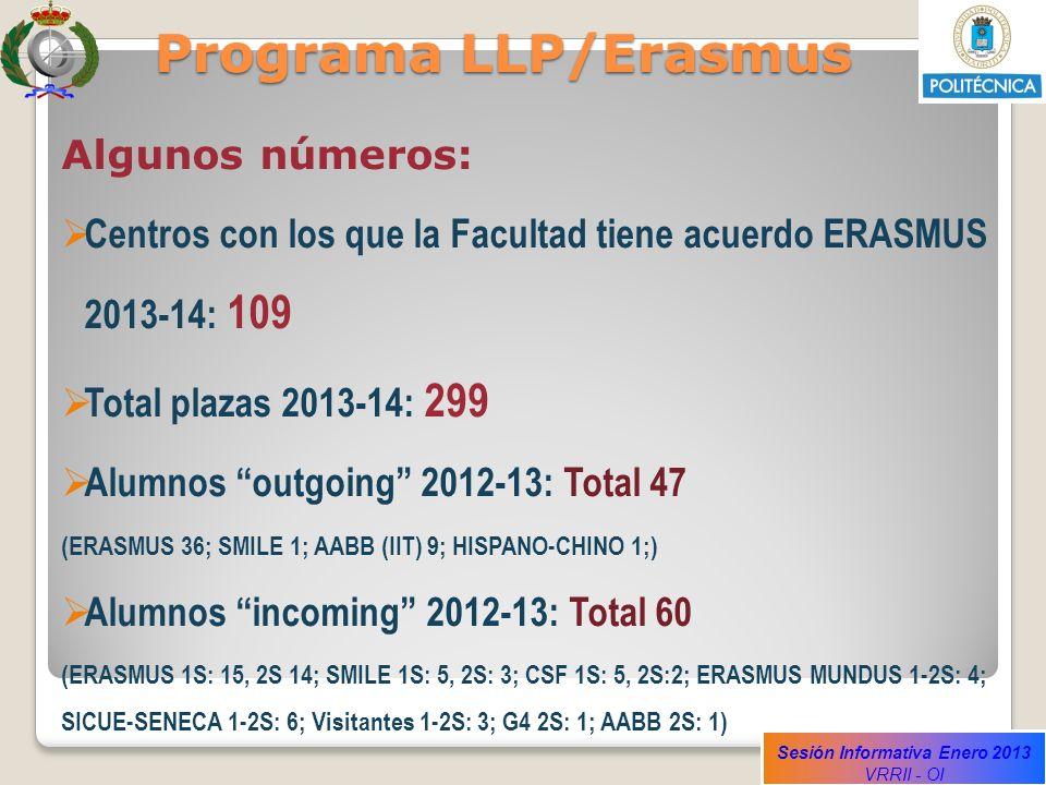 Sesión Informativa Enero 2013 VRRII - OI Programa LLP/Erasmus Algunos números: Centros con los que la Facultad tiene acuerdo ERASMUS 2013-14: 109 Tota