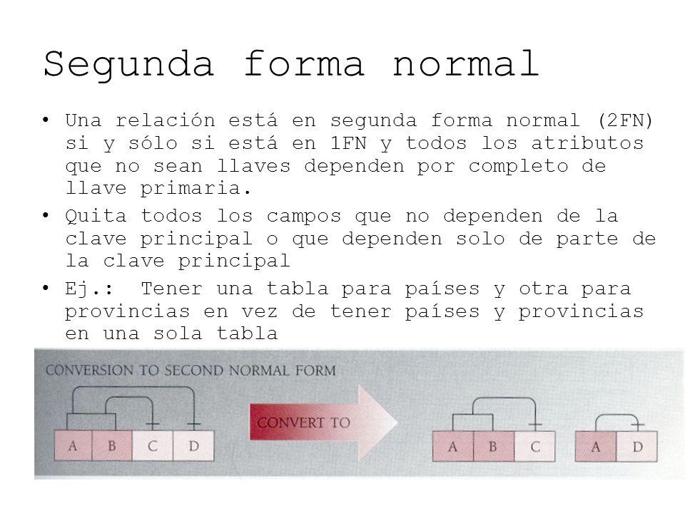Segunda forma normal Una relación está en segunda forma normal (2FN) si y sólo si está en 1FN y todos los atributos que no sean llaves dependen por co