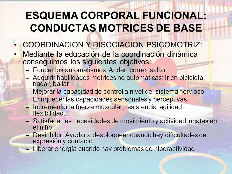 ESQUEMA CORPORAL FUNCIONAL: CONDUCTAS MOTRICES DE BASE COORDINACION Y DISOCIACION PSICOMOTRIZ: Mediante la educación de la coordinación dinámica conse
