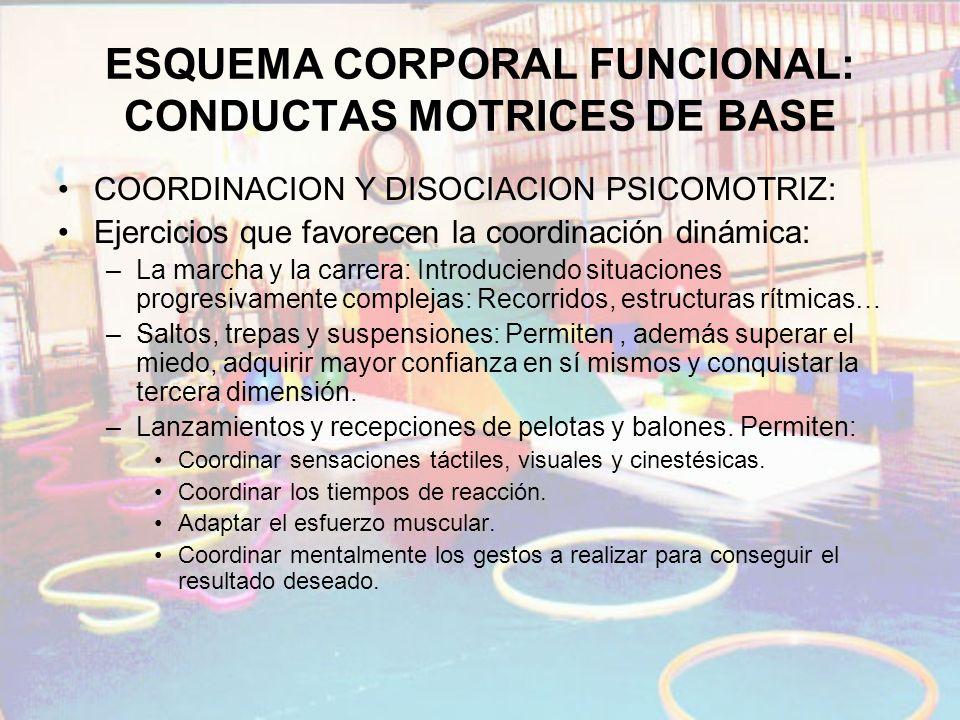 ESQUEMA CORPORAL FUNCIONAL: CONDUCTAS MOTRICES DE BASE COORDINACION Y DISOCIACION PSICOMOTRIZ: Ejercicios que favorecen la coordinación dinámica: –La