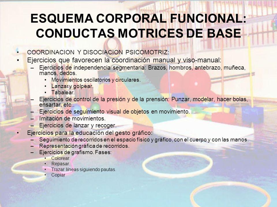 ESQUEMA CORPORAL FUNCIONAL: CONDUCTAS MOTRICES DE BASE COORDINACION Y DISOCIACION PSICOMOTRIZ: Ejercicios que favorecen la coordinación manual y viso-