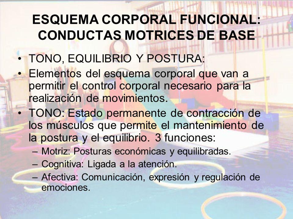ESQUEMA CORPORAL FUNCIONAL: CONDUCTAS MOTRICES DE BASE TONO, EQUILIBRIO Y POSTURA: Elementos del esquema corporal que van a permitir el control corpor