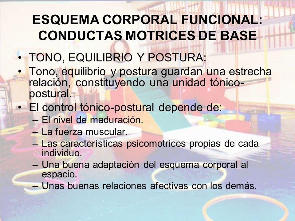 ESQUEMA CORPORAL FUNCIONAL: CONDUCTAS MOTRICES DE BASE TONO, EQUILIBRIO Y POSTURA: Tono, equilibrio y postura guardan una estrecha relación, constituy
