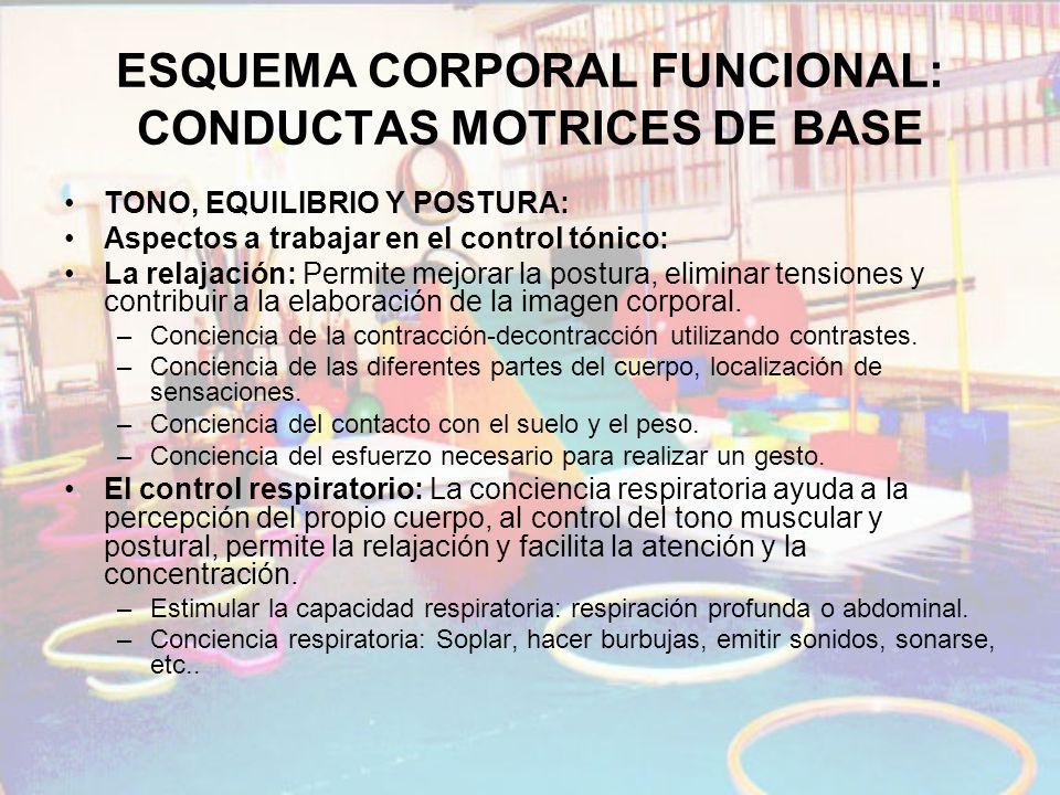 ESQUEMA CORPORAL FUNCIONAL: CONDUCTAS MOTRICES DE BASE TONO, EQUILIBRIO Y POSTURA: Aspectos a trabajar en el control tónico: La relajación: Permite me
