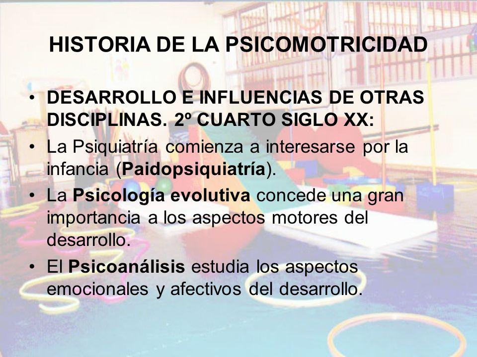 HISTORIA DE LA PSICOMOTRICIDAD DESARROLLO E INFLUENCIAS DE OTRAS DISCIPLINAS. 2º CUARTO SIGLO XX: La Psiquiatría comienza a interesarse por la infanci