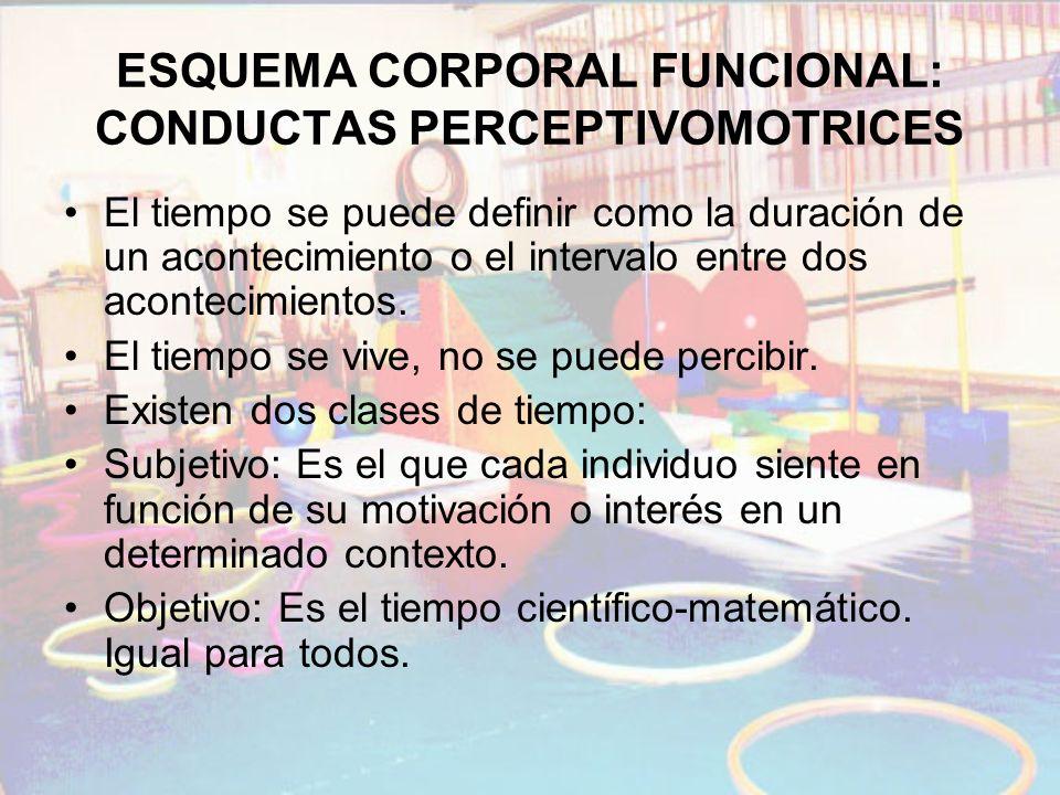 ESQUEMA CORPORAL FUNCIONAL: CONDUCTAS PERCEPTIVOMOTRICES El tiempo se puede definir como la duración de un acontecimiento o el intervalo entre dos aco