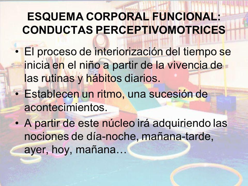 ESQUEMA CORPORAL FUNCIONAL: CONDUCTAS PERCEPTIVOMOTRICES El proceso de interiorización del tiempo se inicia en el niño a partir de la vivencia de las