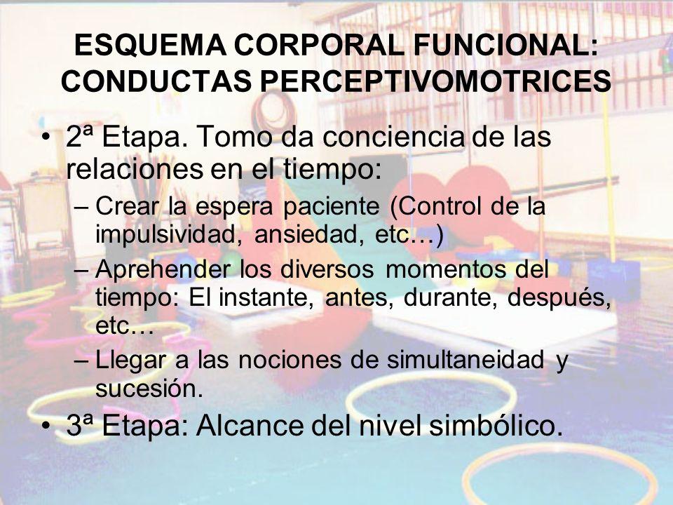 ESQUEMA CORPORAL FUNCIONAL: CONDUCTAS PERCEPTIVOMOTRICES 2ª Etapa. Tomo da conciencia de las relaciones en el tiempo: –Crear la espera paciente (Contr
