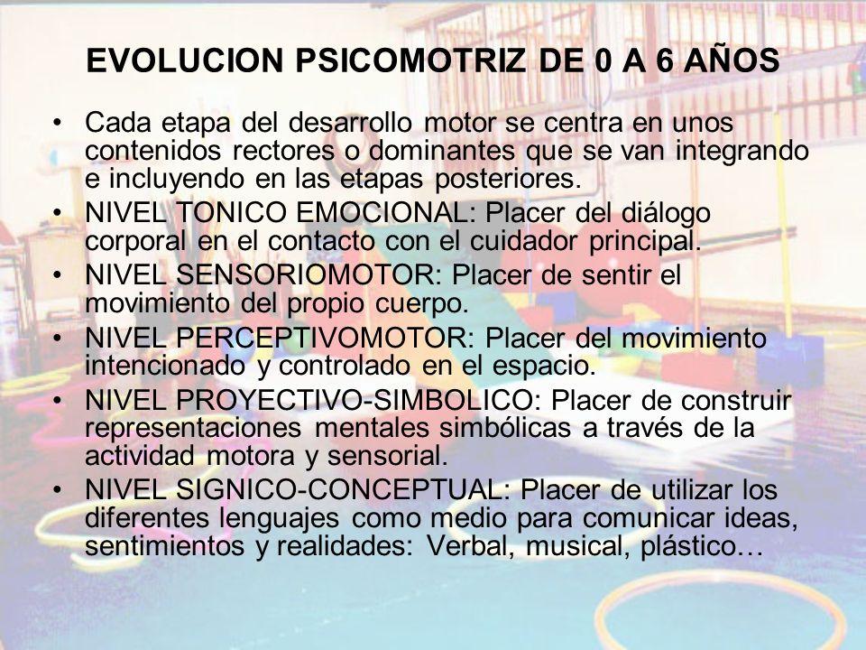 EVOLUCION PSICOMOTRIZ DE 0 A 6 AÑOS Cada etapa del desarrollo motor se centra en unos contenidos rectores o dominantes que se van integrando e incluye